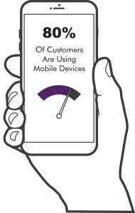 80% of Customers Are Using Mobile Devices While Searching For Websites Online